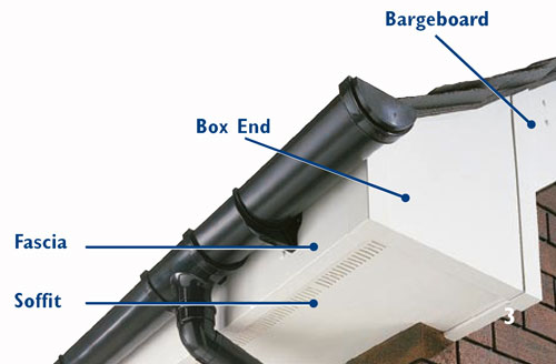 The box end